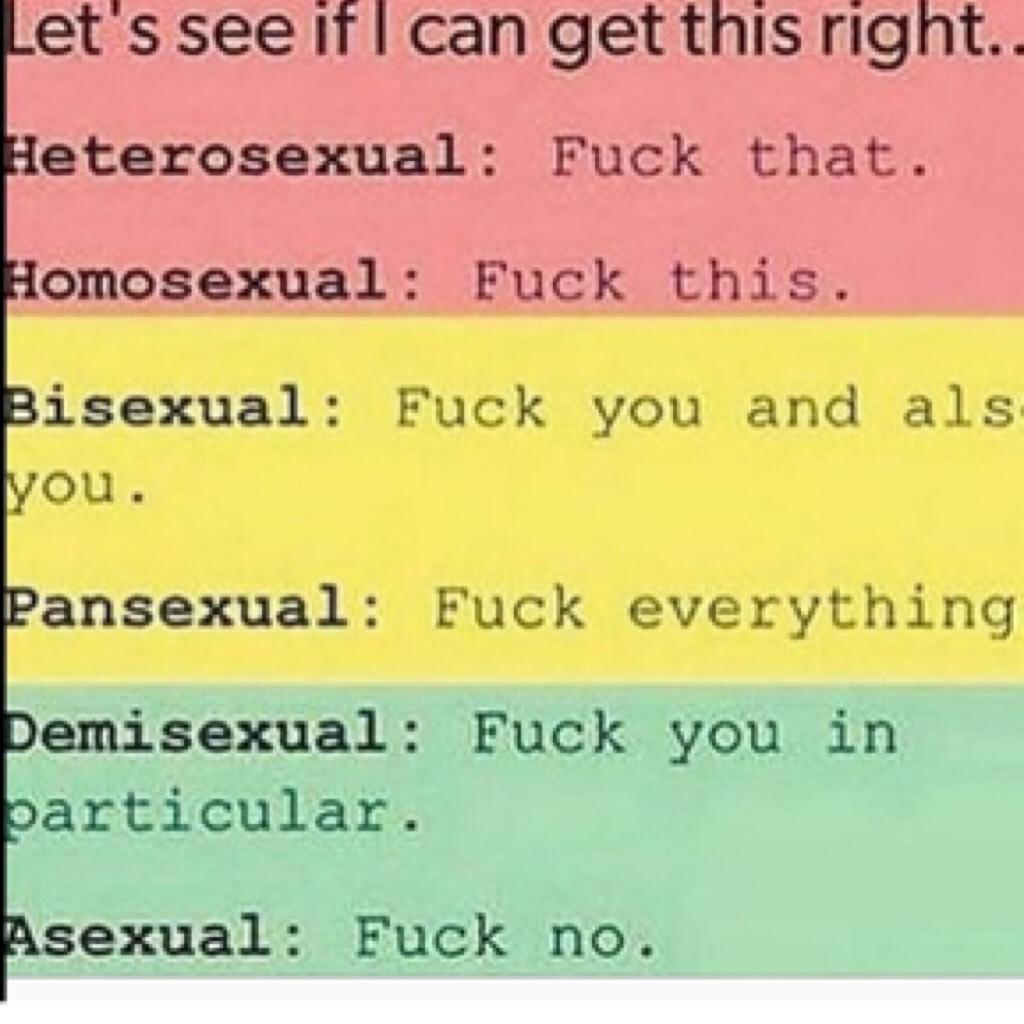 Кто такие лесбиянки Кто такие пассивные и активные
