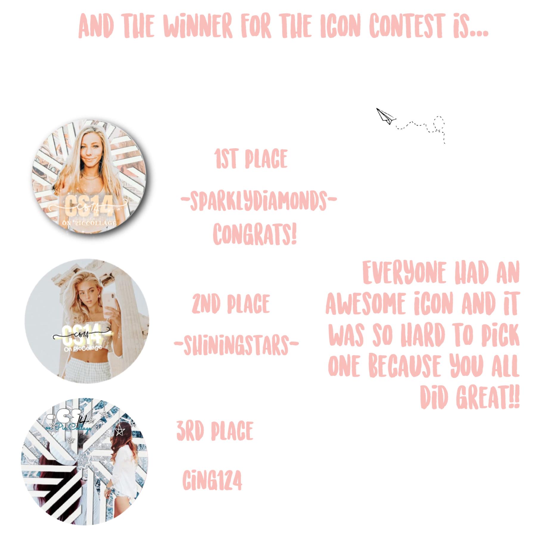 Icon Contest Results!
