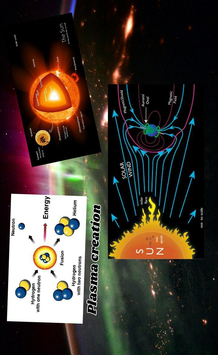 Plasma creation