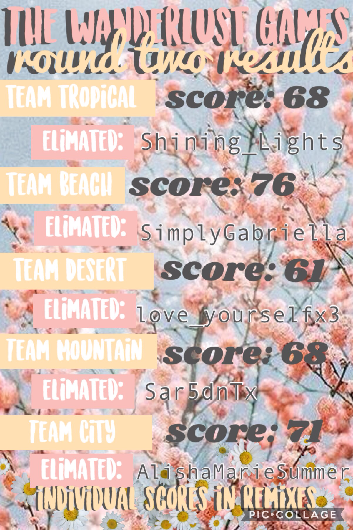 ROUND 2 RESULTS! Also please pick your team icons soon. Sorry for this bad layout.