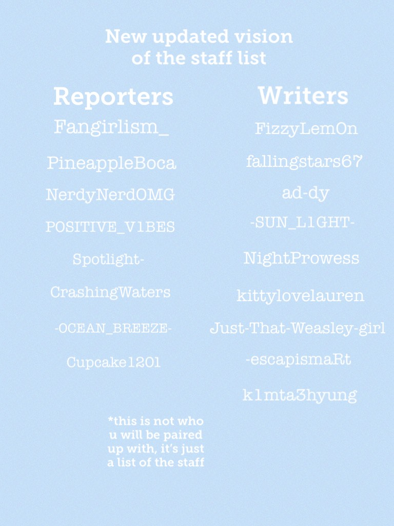 The topics for issue 3 will be in the remixes, I will post a table to show who u will be paired up w/, reporters, once u have got the interview, remix it to the writer ur paired up w/ asap!!